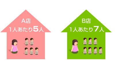 ピンクと緑の家