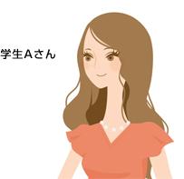 Aさんのイラスト